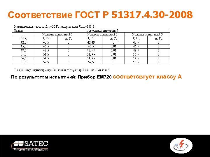 Соответствие ГОСТ Р 51317. 4. 30 -2008 По результатам испытаний: Прибор EM 720 соответсвтует