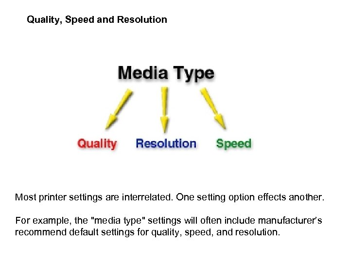 Quality, Speed and Resolution Most printer settings are interrelated. One setting option effects another.