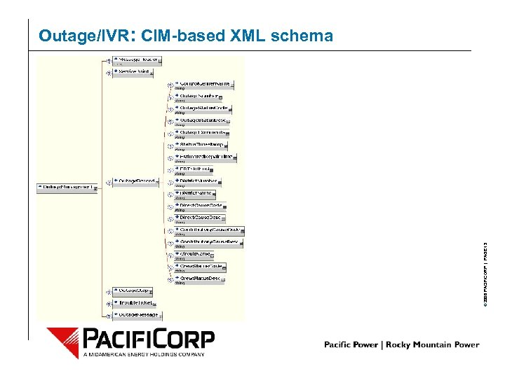 © 2006 PACIFICORP | PAGE 13 Outage/IVR: CIM-based XML schema