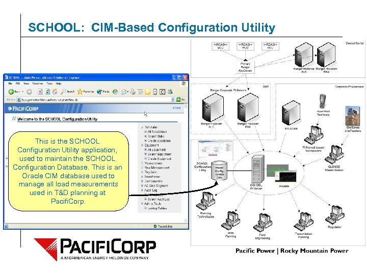 This is the SCHOOL Configuration Utility application, used to maintain the SCHOOL Configuration Database.