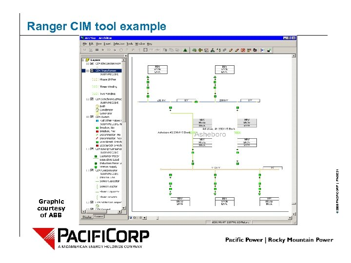 Graphic courtesy of ABB © 2006 PACIFICORP | PAGE 21 Ranger CIM tool example