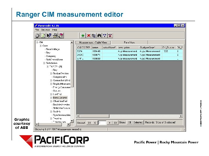 Graphic courtesy of ABB © 2006 PACIFICORP | PAGE 22 Ranger CIM measurement editor
