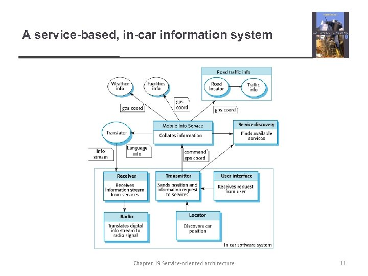 A service-based, in-car information system Chapter 19 Service-oriented architecture 11