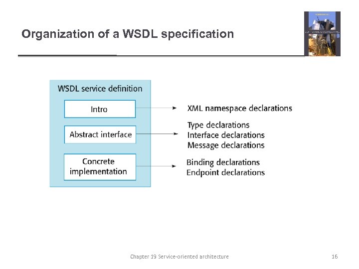 Organization of a WSDL specification Chapter 19 Service-oriented architecture 16