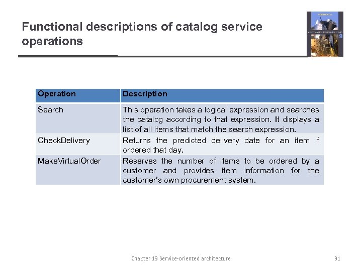 Functional descriptions of catalog service operations Operation Description Search This operation takes a logical