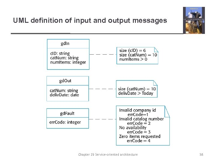 UML definition of input and output messages Chapter 19 Service-oriented architecture 38