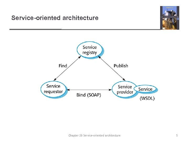 Service-oriented architecture Chapter 19 Service-oriented architecture 5