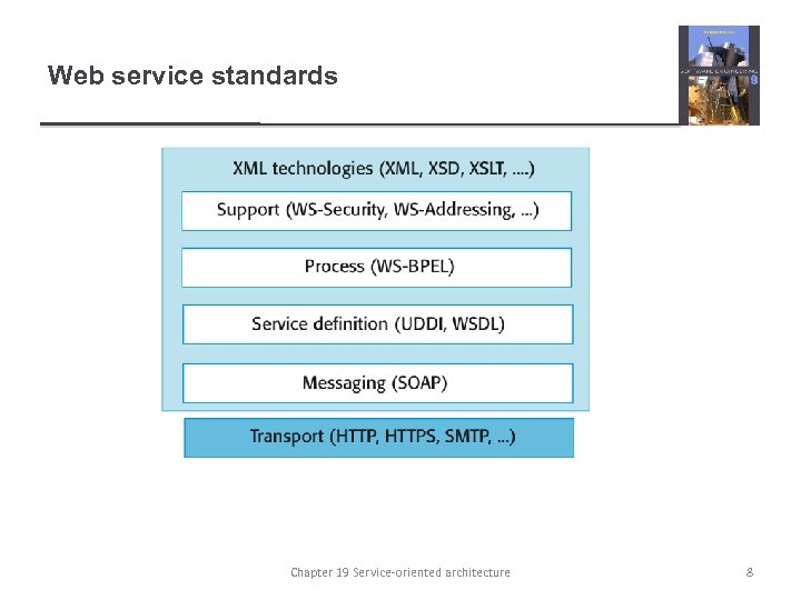 Web service standards Chapter 19 Service-oriented architecture 8