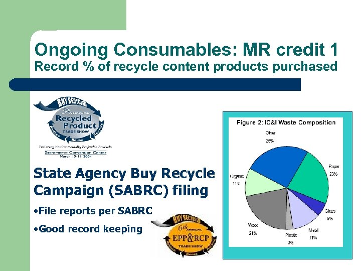 Ongoing Consumables: MR credit 1 Record % of recycle content products purchased State Agency