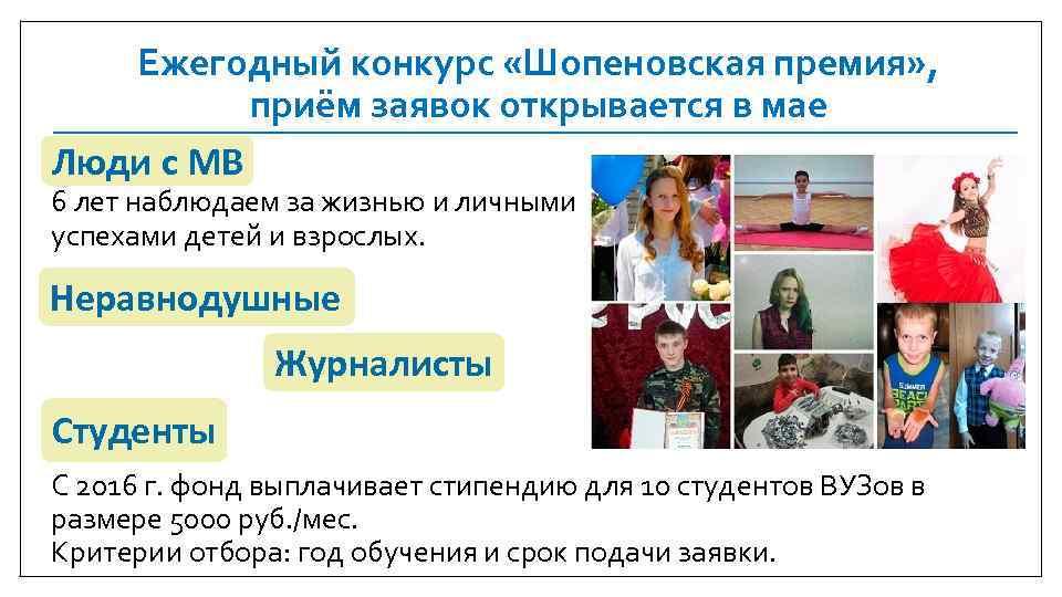 Ежегодный конкурс «Шопеновская премия» , приём заявок открывается в мае Люди с МВ 6