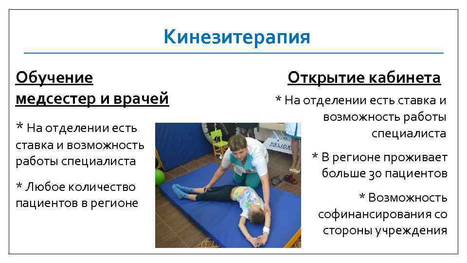 Кинезитерапия Обучение медсестер и врачей * На отделении есть ставка и возможность работы специалиста