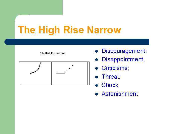 The High Rise Narrow l l l Discouragement; Disappointment; Criticisms; Threat; Shock; Astonishment