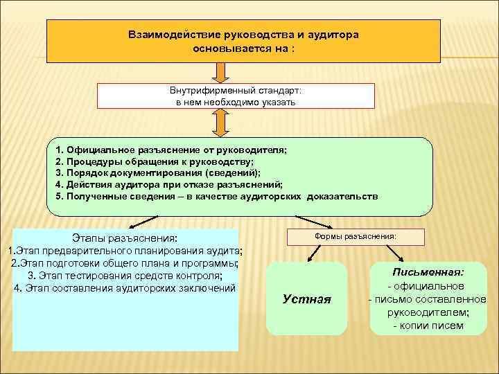 бизнес план пример