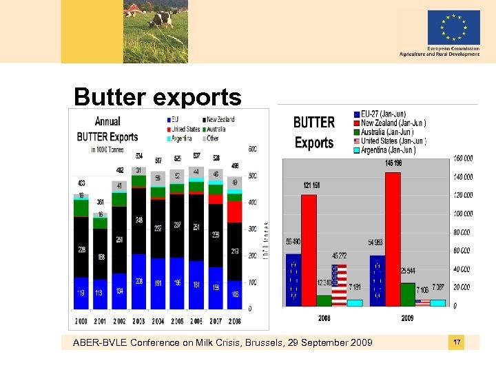 Butter exports ABER-BVLE Conference on Milk Crisis, Brussels, 29 September 2009 17