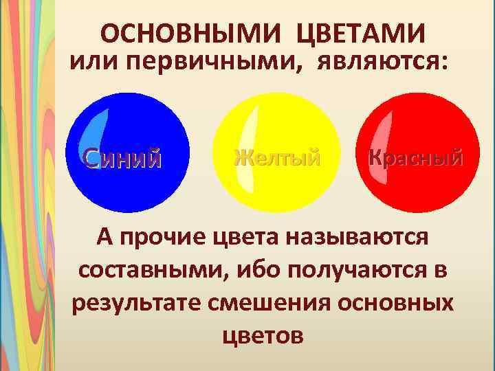 ОСНОВНЫМИ ЦВЕТАМИ или первичными, являются: Синий Желтый Красный А прочие цвета называются составными, ибо