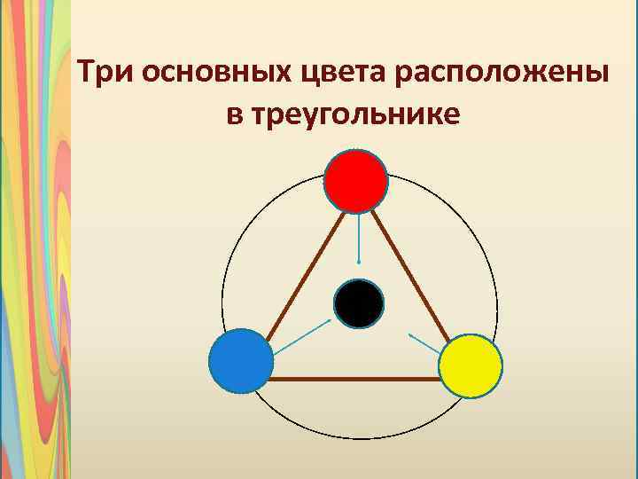 Три основных цвета расположены в треугольнике