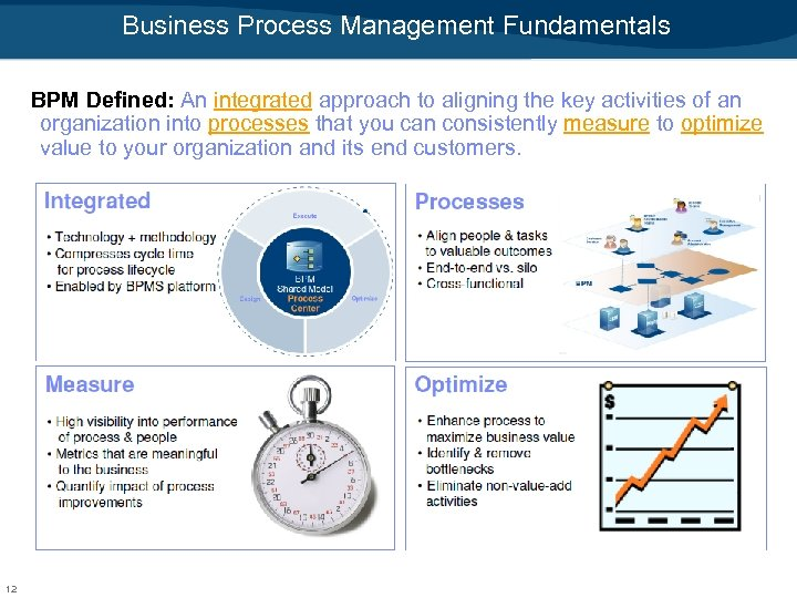 Business Process Management Fundamentals BPM Defined: An integrated approach to aligning the key activities