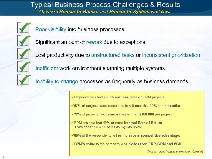 Typical Business Process Challenges & Results Optimize Human-to-Human and Human-to-System workflows Poor visibility into