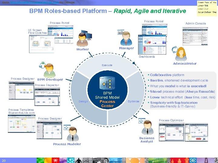 Goto http: //Smarter. Process. Demos. com for Demos BPM Roles-based Platform – Rapid, Agile
