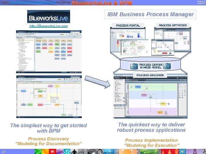 Goto http: //Smarter. Process. Demos. com for Demos Blueworks. Live & BPM IBM Business