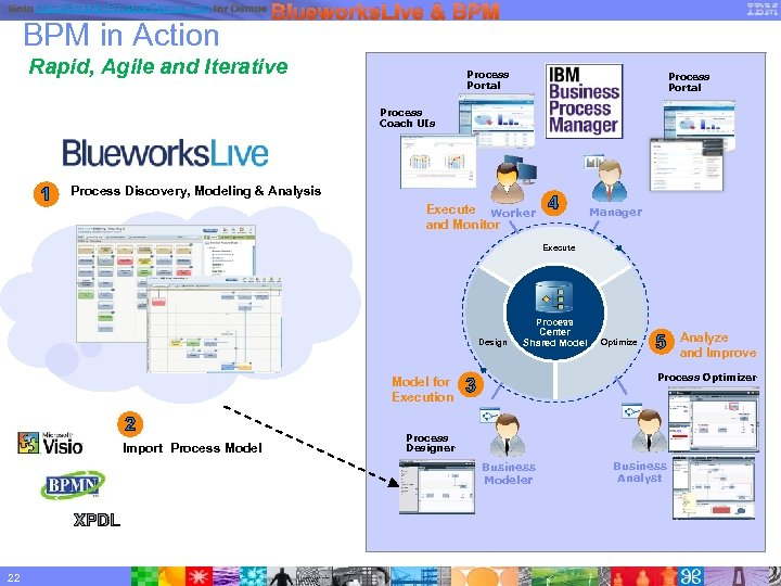 Goto http: //Smarter. Process. Demos. com for Demos BPM in Action Blueworks. Live &