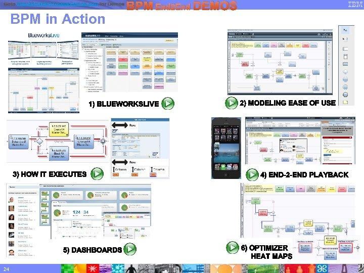 Goto http: //Smarter. Process. Demos. com for Demos BPM in Action 24 BPM End
