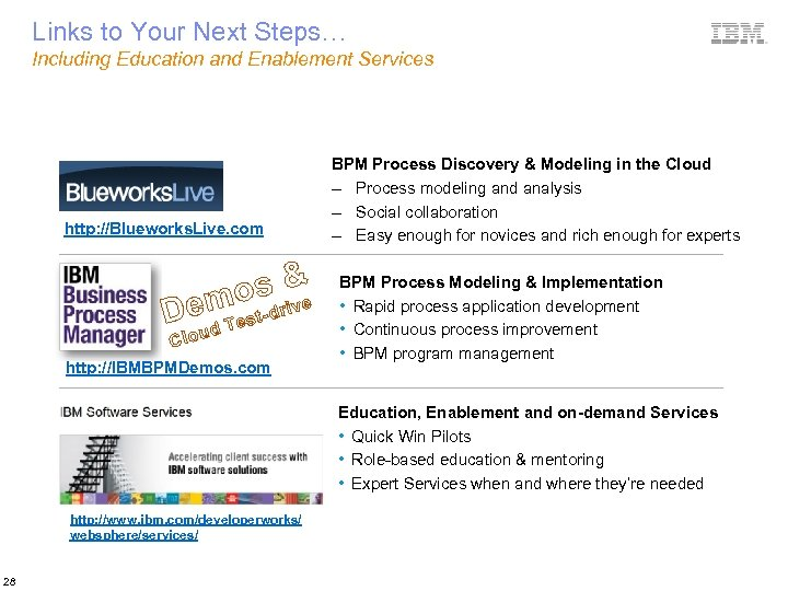 Links to Your Next Steps… Including Education and Enablement Services http: //Blueworks. Live. com