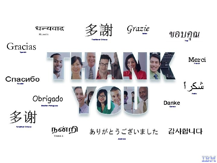 Grazie Italian Traditional Chinese Thai Gracias Spanish Merci French Russian Arabic Obrigado Danke Brazilian