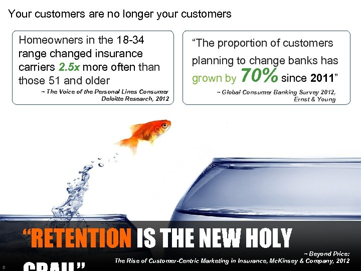 Your customers are no longer your customers Homeowners in the 18 -34 range changed
