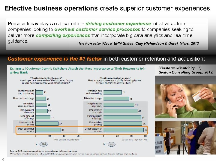 Effective business operations create superior customer experiences Process today plays a critical role in
