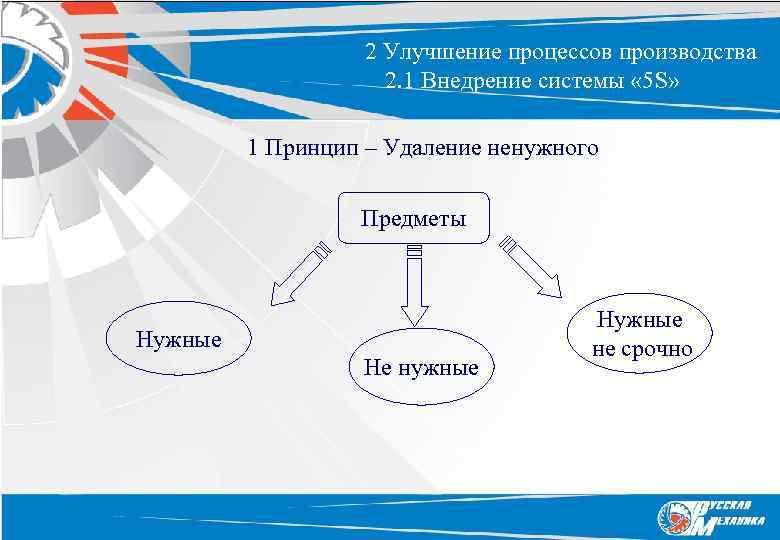 2 Улучшение процессов производства 2. 1 Внедрение системы « 5 S» 1 Принцип –