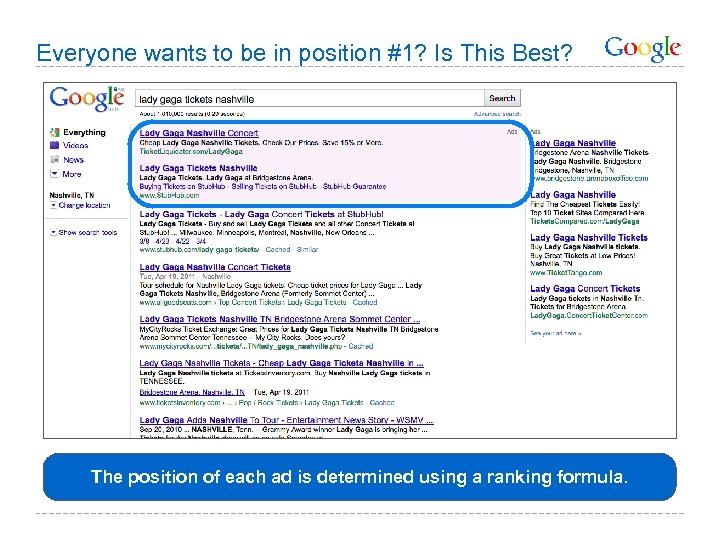 Everyone wants to be in position #1? Is This Best? The position of each