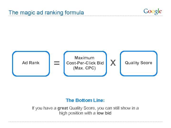 The magic ad ranking formula Ad Rank = Maximum Cost-Per-Click Bid (Max. CPC) x