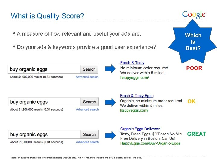 What is Quality Score? • A measure of how relevant and useful your ads
