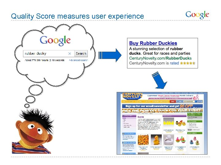Quality Score measures user experience
