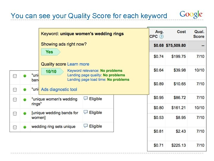 You can see your Quality Score for each keyword
