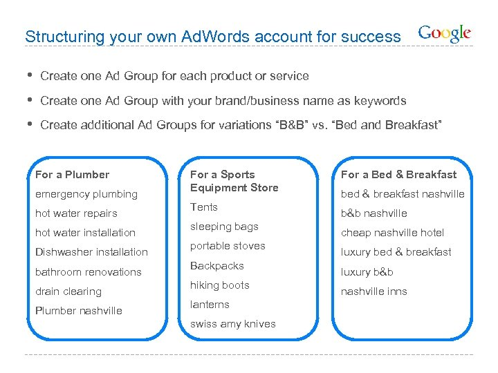 Structuring your own Ad. Words account for success • Create one Ad Group for