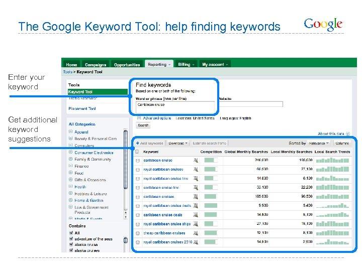 The Google Keyword Tool: help finding keywords Enter your keyword Get additional keyword suggestions