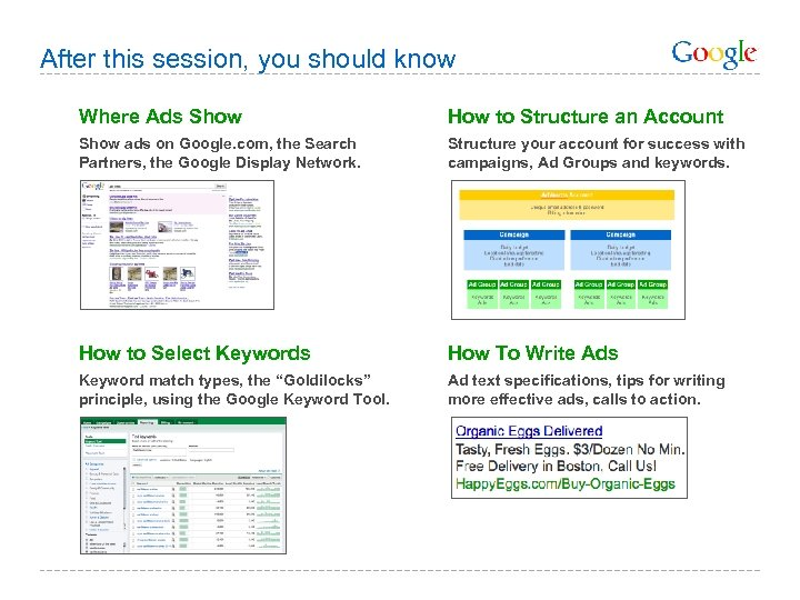 After this session, you should know Where Ads Show How to Structure an Account