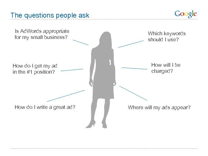 The questions people ask Is Ad. Words appropriate for my small business? Which keywords