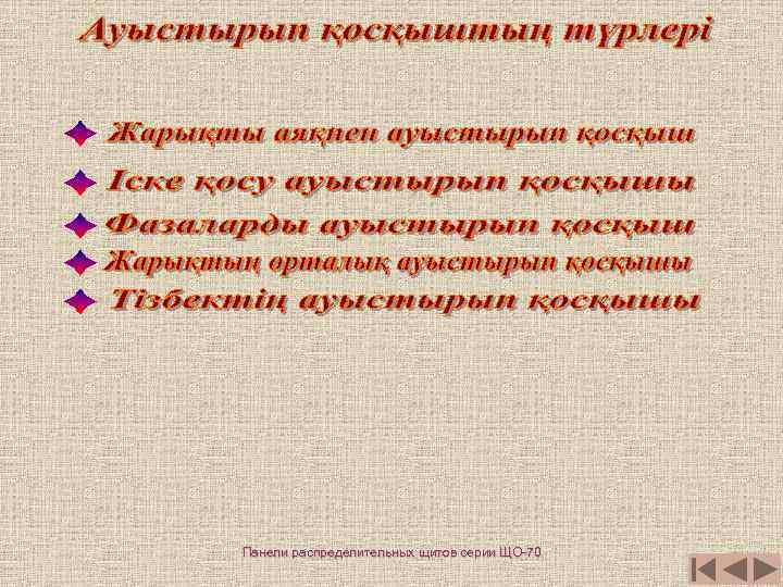 Панели распределительных щитов серии ЩО-70
