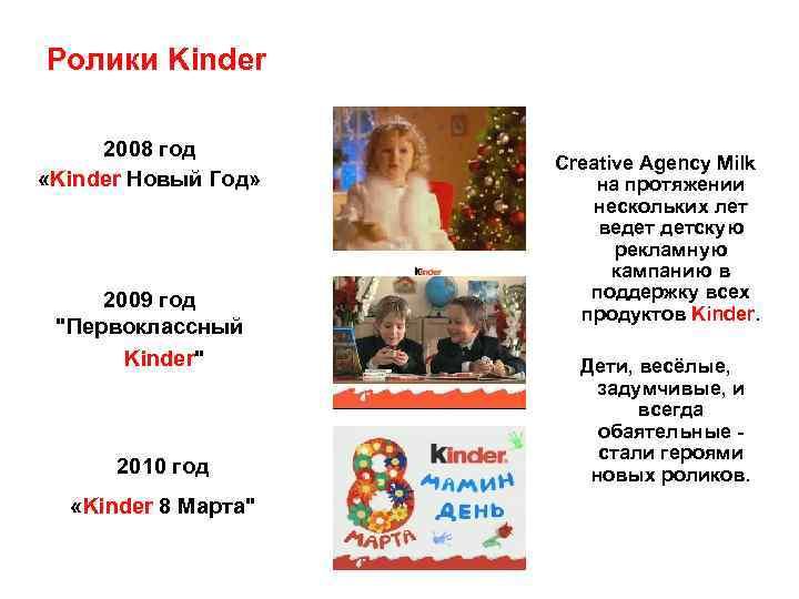Ролики Kinder 2008 год «Kinder Новый Год» 2009 год