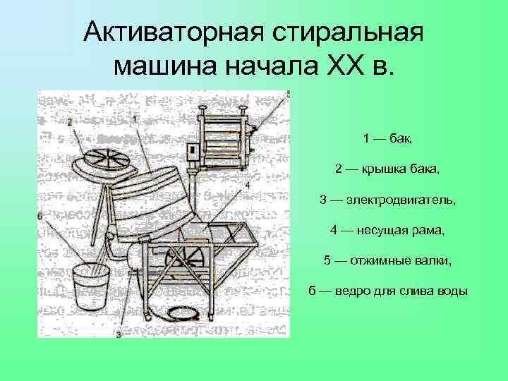 Активаторная стиральная машина начала XX в. 1 — бак, 2 — крышка бака, 3