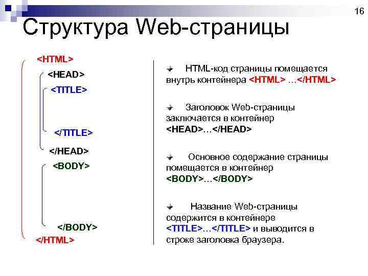 Структура Web-страницы <HTML> <HEAD> HTML-код страницы помещается внутрь контейнера <HTML> …</HTML> <TITLE> </TITLE> </HEAD>
