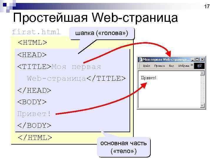 17 Простейшая Web-страница first. html шапка ( «голова» ) <HTML> <HEAD> <TITLE>Моя первая Web-страница</TITLE>