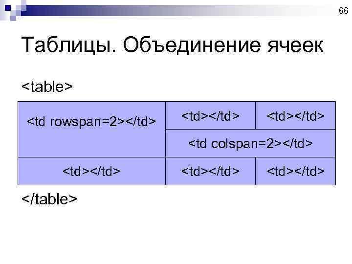 66 Таблицы. Объединение ячеек <table> <td rowspan=2></td> <td></td> <td colspan=2></td> <td></td> </table> <td></td>