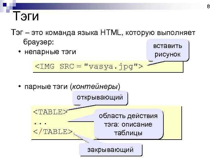 8 Тэги Тэг – это команда языка HTML, которую выполняет браузер: • непарные тэги