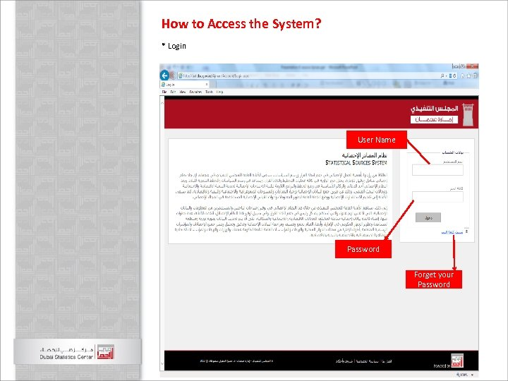 How to Access the System? * Login User Name Password Forget your Password