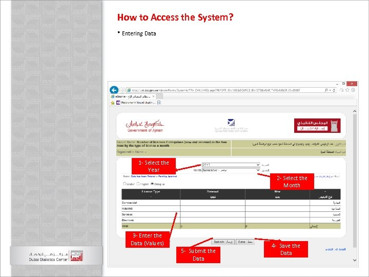 How to Access the System? * Entering Data 1 - Select the Year 2