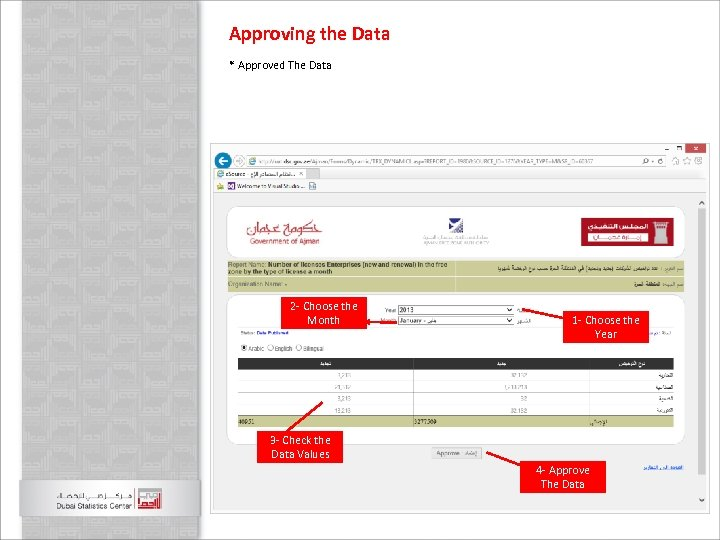 Approving the Data * Approved The Data 2 - Choose the Month 1 -